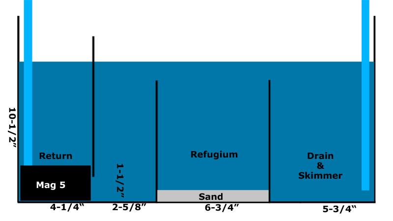 Sump Pump Aquarium Diy Sump Pump Ratingssump Pump Ratings